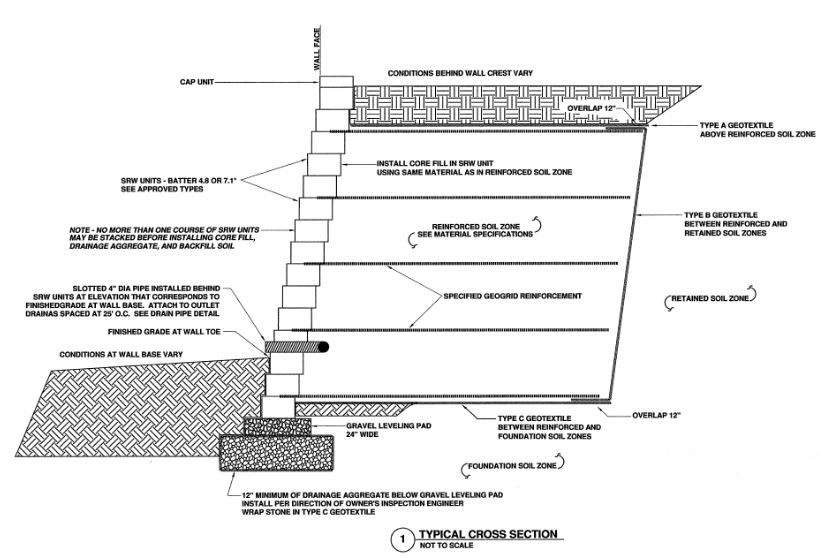Design Retaining Wall drawing of a rock retaining wall need to know this it will definitely come Rockery Walls Cast In Place Concrete